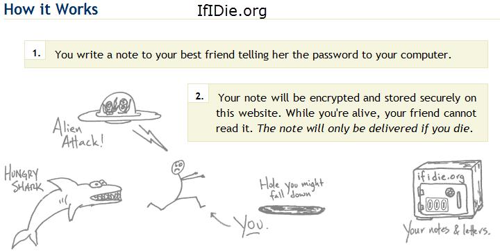 IfIDie